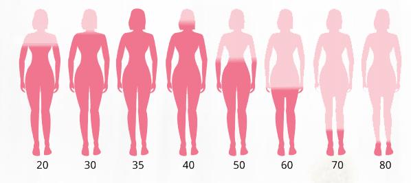 4 Nguyên nhân chính gây nên bệnh yếu sinh lý ở nữ giới