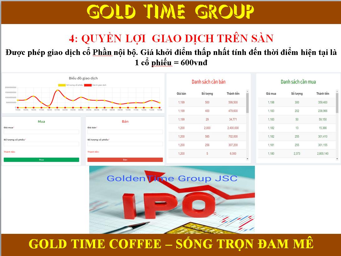 Quyền Lợi Và Lợi Ích Khi Mua Phân Quyền Gold Time 4
