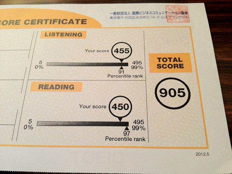 Những thông tin hữu ích về kỳ thi TOEIC bạn cần biết